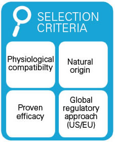 Selection and Safety Criteria